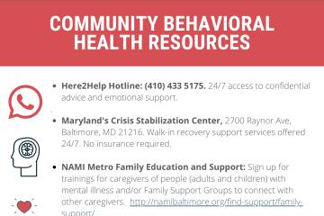Community Behavioral Health Resources